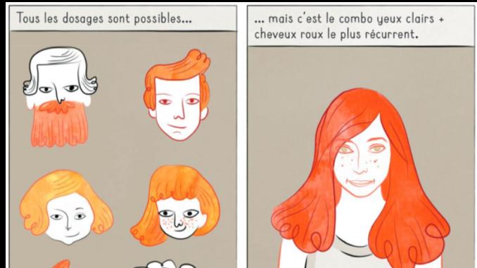 Extrait de la BD « La Rousseur… pointée du doigt » de Charlotte Mevel (Delcourt, 2021)